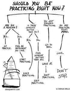printable-practice-chart